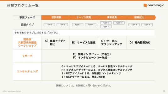 スクリーンショット 2021-09-28 10.30.09